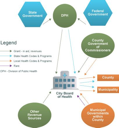 Problem solving in community health nursing